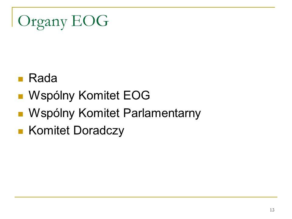13 Organy EOG Rada Wspólny Komitet EOG Wspólny Komitet Parlamentarny Komitet Doradczy