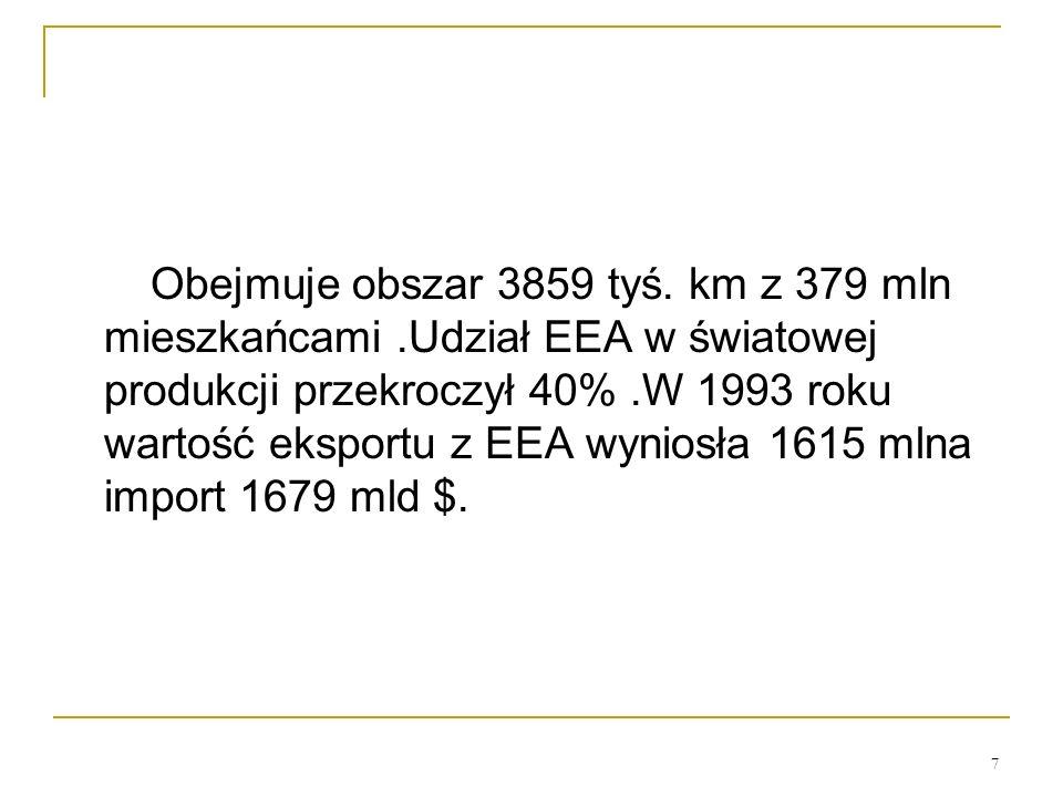 7 Obejmuje obszar 3859 tyś. km z 379 mln mieszkańcami.Udział EEA w światowej produkcji przekroczył 40%.W 1993 roku wartość eksportu z EEA wyniosła 161