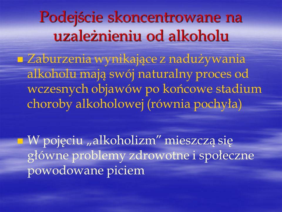 Podejście skoncentrowane na uzależnieniu od alkoholu Zaburzenia wynikające z nadużywania alkoholu mają swój naturalny proces od wczesnych objawów po k