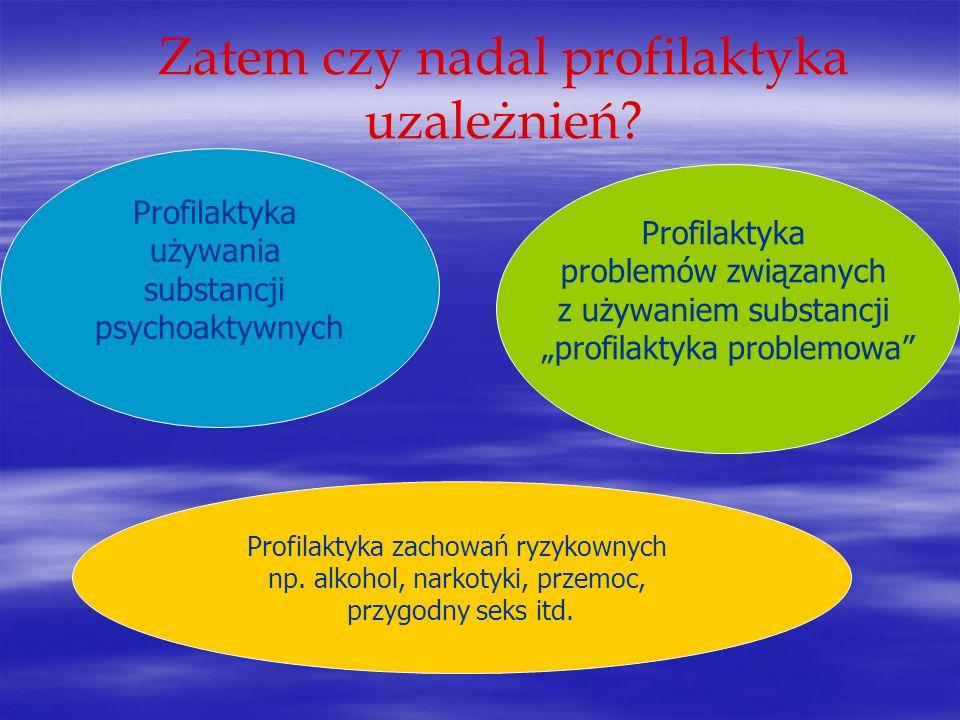Profilaktyka używania substancji psychoaktywnych Profilaktyka problemów związanych z używaniem substancji profilaktyka problemowa Profilaktyka zachowa
