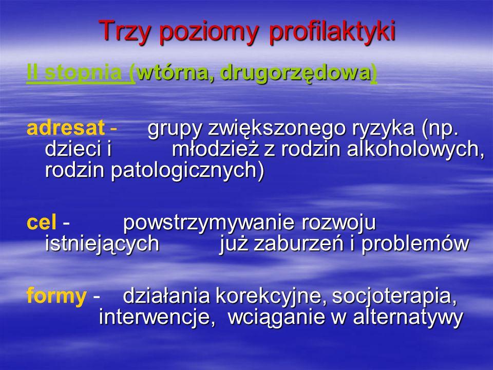 Trzy poziomy profilaktyki wtórna, drugorzędowa II stopnia (wtórna, drugorzędowa) grupy zwiększonego ryzyka (np. dzieci i młodzież z rodzin alkoholowyc