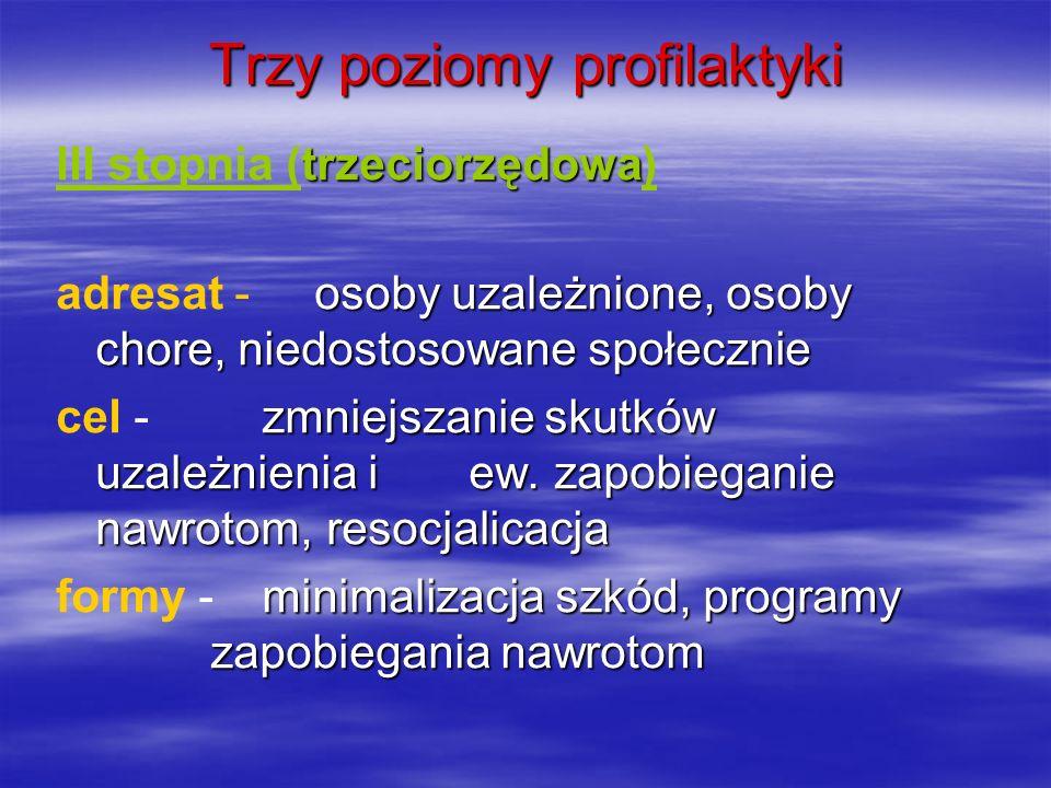 Trzy poziomy profilaktyki trzeciorzędowa III stopnia (trzeciorzędowa) osoby uzależnione, osoby chore, niedostosowane społecznie adresat - osoby uzależ