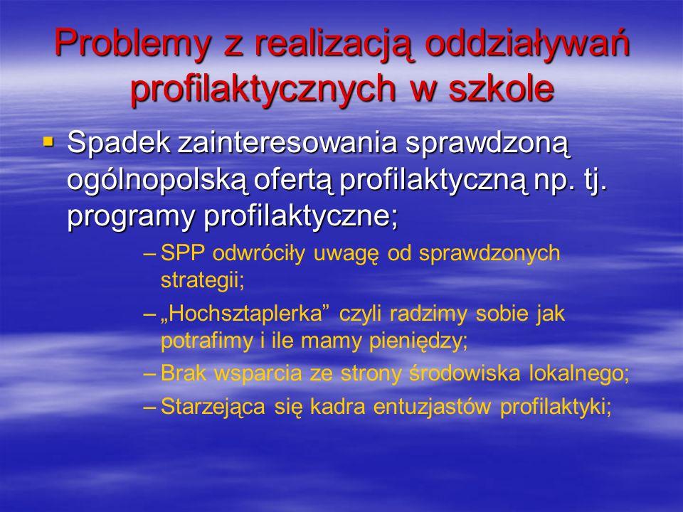 Problemy z realizacją oddziaływań profilaktycznych w szkole Spadek zainteresowania sprawdzoną ogólnopolską ofertą profilaktyczną np. tj. programy prof