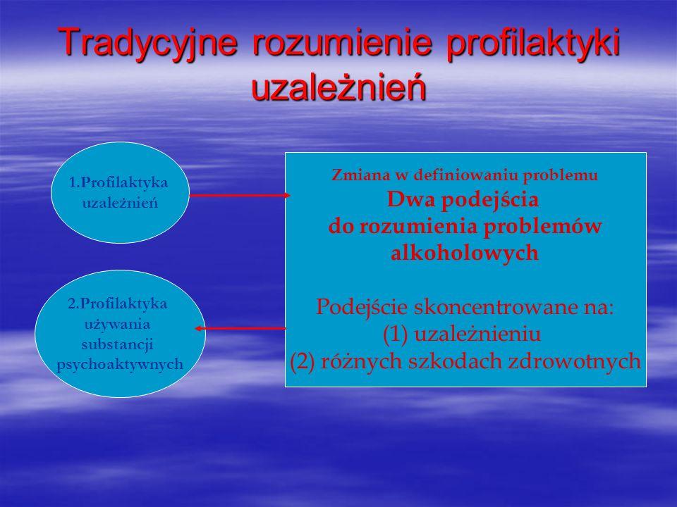 Tradycyjne rozumienie profilaktyki uzależnień 1.Profilaktyka uzależnień 2.Profilaktyka używania substancji psychoaktywnych Zmiana w definiowaniu probl