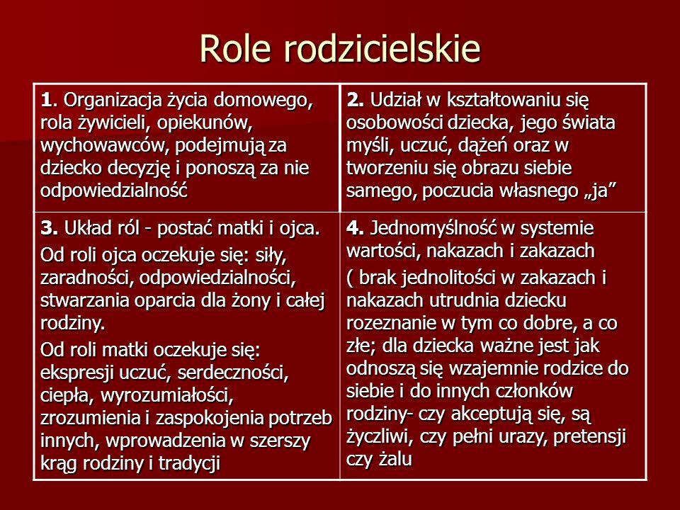Role rodzicielskie 1. Organizacja życia domowego, rola żywicieli, opiekunów, wychowawców, podejmują za dziecko decyzję i ponoszą za nie odpowiedzialno