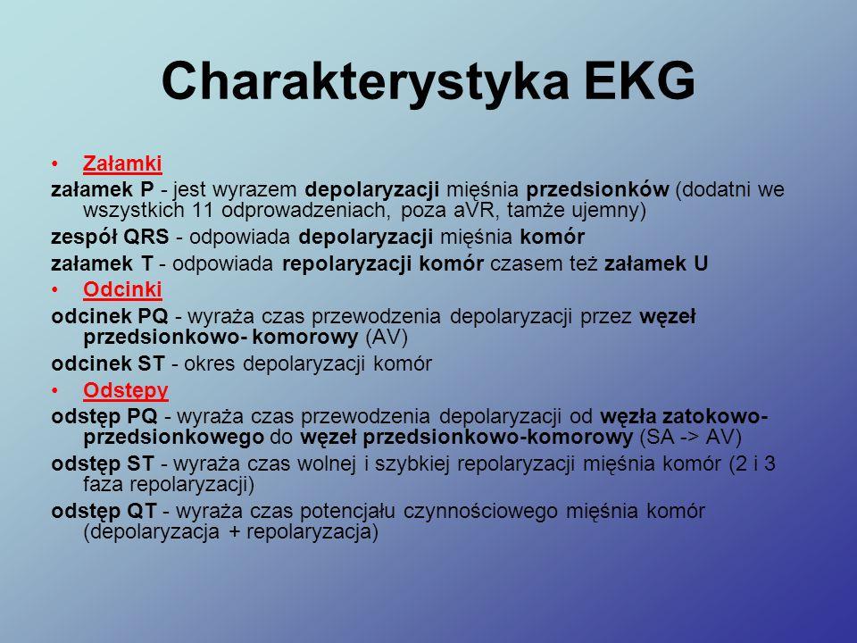 Charakterystyka EKG Załamki załamek P - jest wyrazem depolaryzacji mięśnia przedsionków (dodatni we wszystkich 11 odprowadzeniach, poza aVR, tamże uje