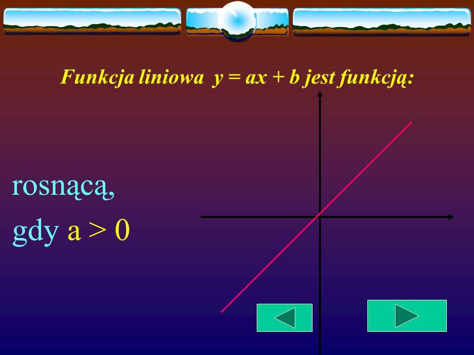 Wzajemne położenie wykresów przy takim samym współczynniku b Jeżeli funkcje liniowe opisane są wzorami, w których współczynniki b są takie same, to wy