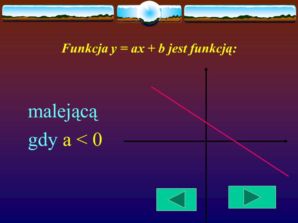 Funkcja y = ax + b jest funkcją: malejącą gdy a < 0