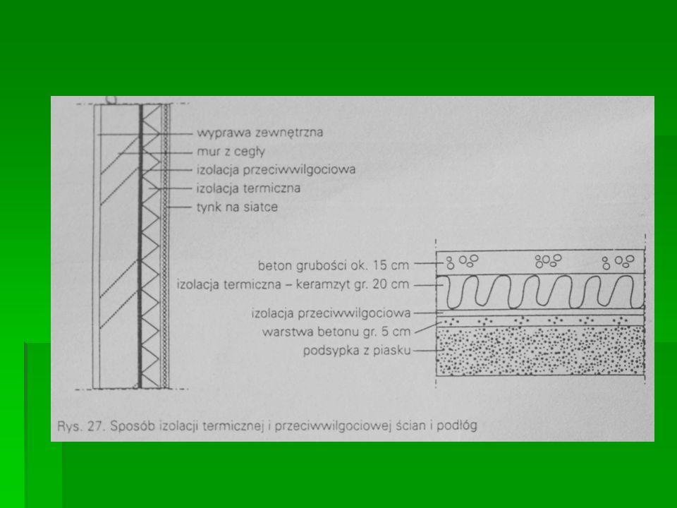 Izolacja termiczna i przeciwwilgociowa Materiały izolacyjne: Izolacja termiczna: pianka poliuretanowa, styropian, wełna mineralna, szkło piankowe, korek Izolacja termiczna: pianka poliuretanowa, styropian, wełna mineralna, szkło piankowe, korek Izolacja przeciwwilgociowa: papa, folia polietylenowa lub aluminiowa Izolacja przeciwwilgociowa: papa, folia polietylenowa lub aluminiowa Wymagania: odpowiednia wytrzymałość mechaniczna, nie palność, odporność na czynniki chemiczne i biologiczne.