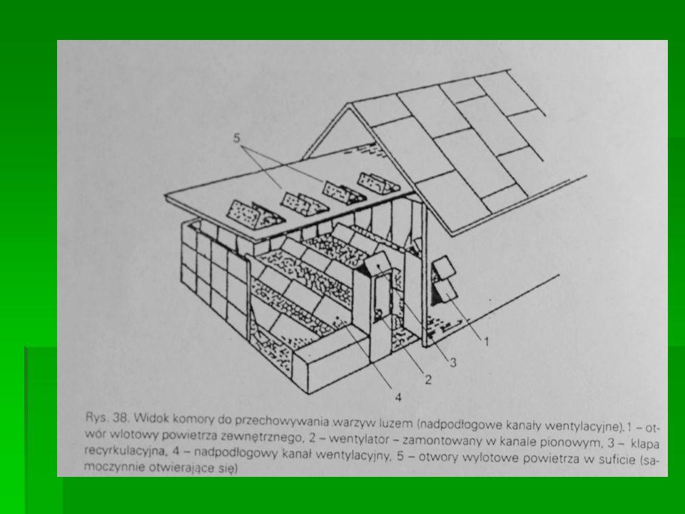 Chłodnia warzyw -jest to pomieszczenie, w którym optymalne warunki do przechowywania uzyskuje się dzięki zastosowaniu urządzeń chłodniczych.