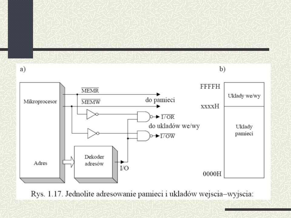 2.Adresowanie rozdzielne -pamięć i układy wejścia wyjścia mają odrębne przestrzenie adresowe.
