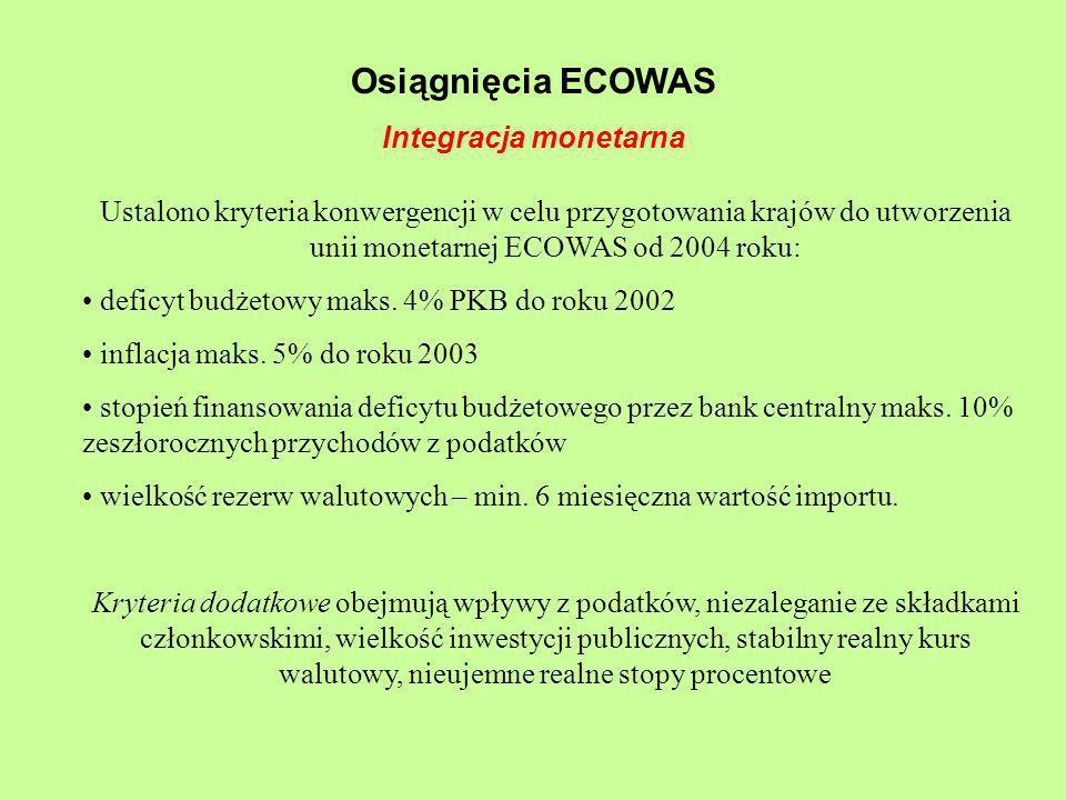 Osiągnięcia ECOWAS Integracja monetarna Ustalono kryteria konwergencji w celu przygotowania krajów do utworzenia unii monetarnej ECOWAS od 2004 roku: