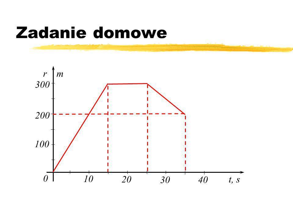Zadanie domowe r m t, s 0 100 20 30 40 10 200 300