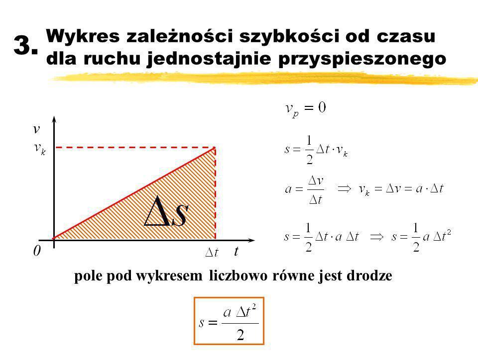 Wykres zależności szybkości od czasu dla ruchu jednostajnie przyspieszonego 3. v t0 pole pod wykresem liczbowo równe jest drodze
