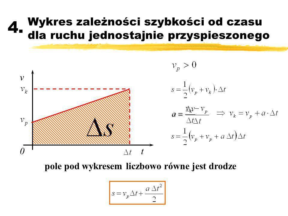 Wykres zależności szybkości od czasu dla ruchu jednostajnie przyspieszonego 4. v t0 pole pod wykresem liczbowo równe jest drodze