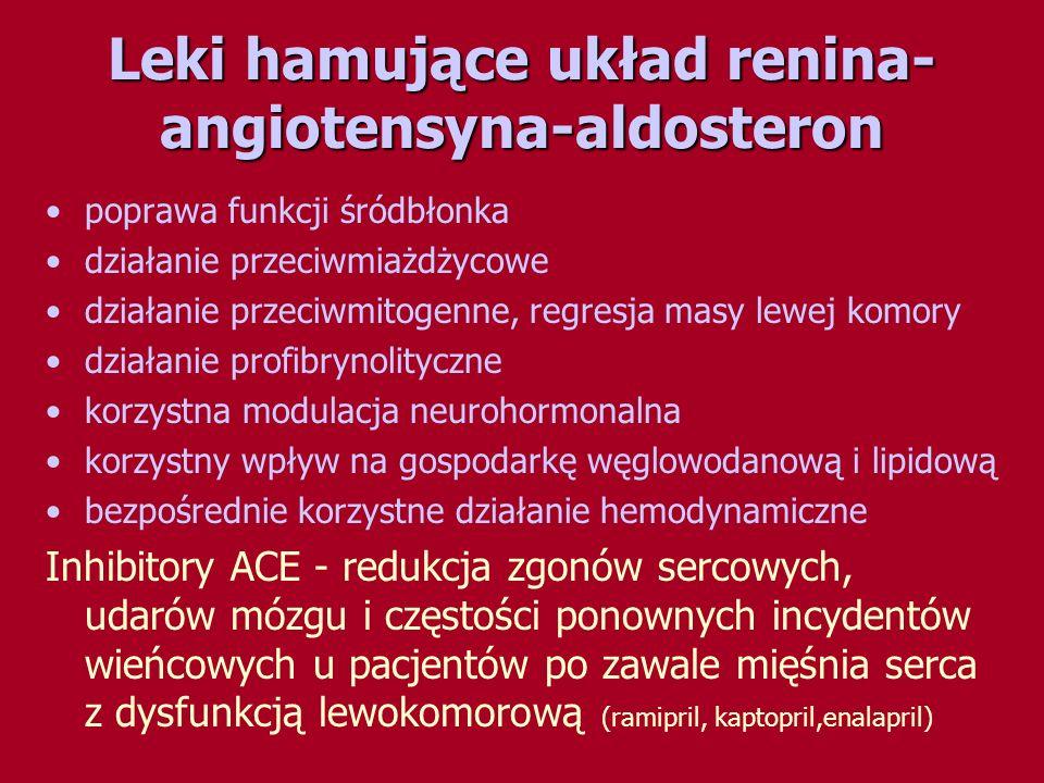 Leki hamujące układ renina- angiotensyna-aldosteron poprawa funkcji śródbłonka działanie przeciwmiażdżycowe działanie przeciwmitogenne, regresja masy