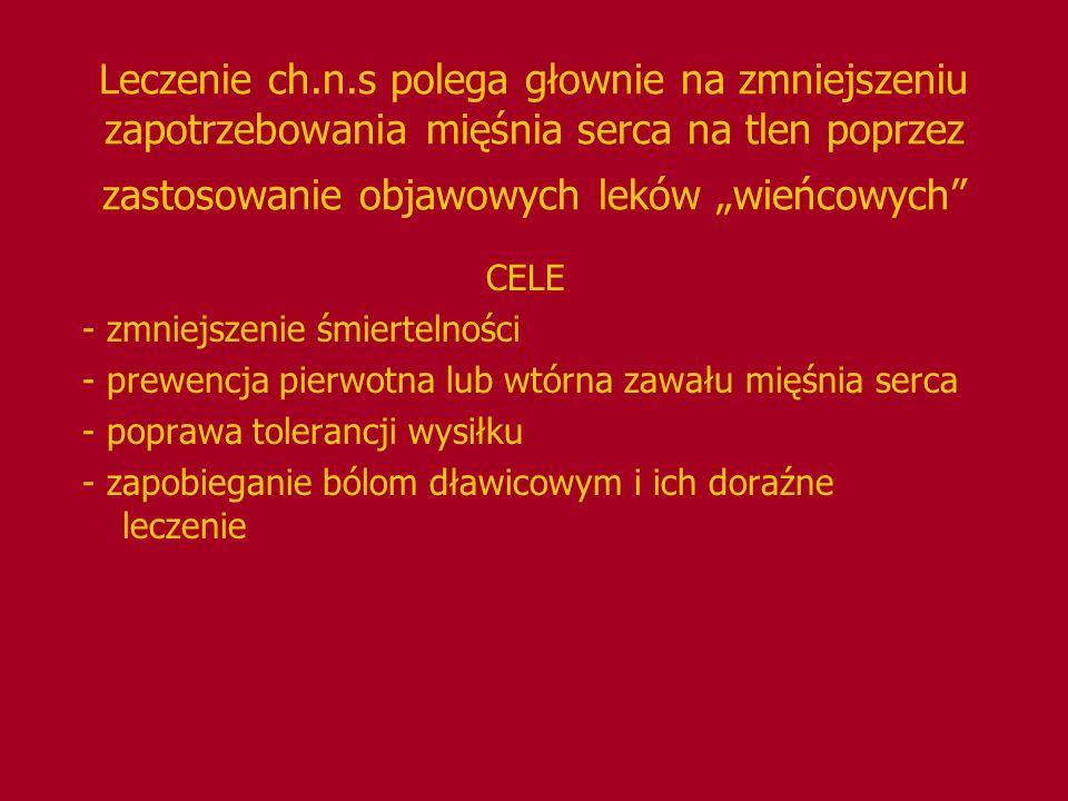 Zasady farmakoterapii ch.n.s.