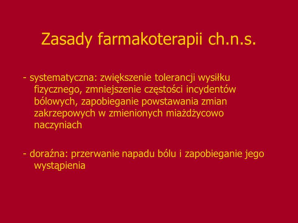 Prewencja farmakologiczna ch.n.s.