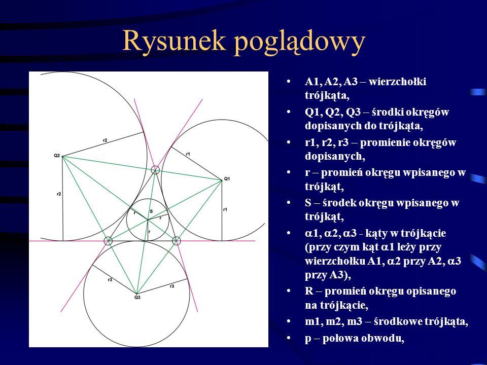 Rysunek poglądowy A1, A2, A3 – wierzchołki trójkąta, Q1, Q2, Q3 – środki okręgów dopisanych do trójkąta, r1, r2, r3 – promienie okręgów dopisanych, r
