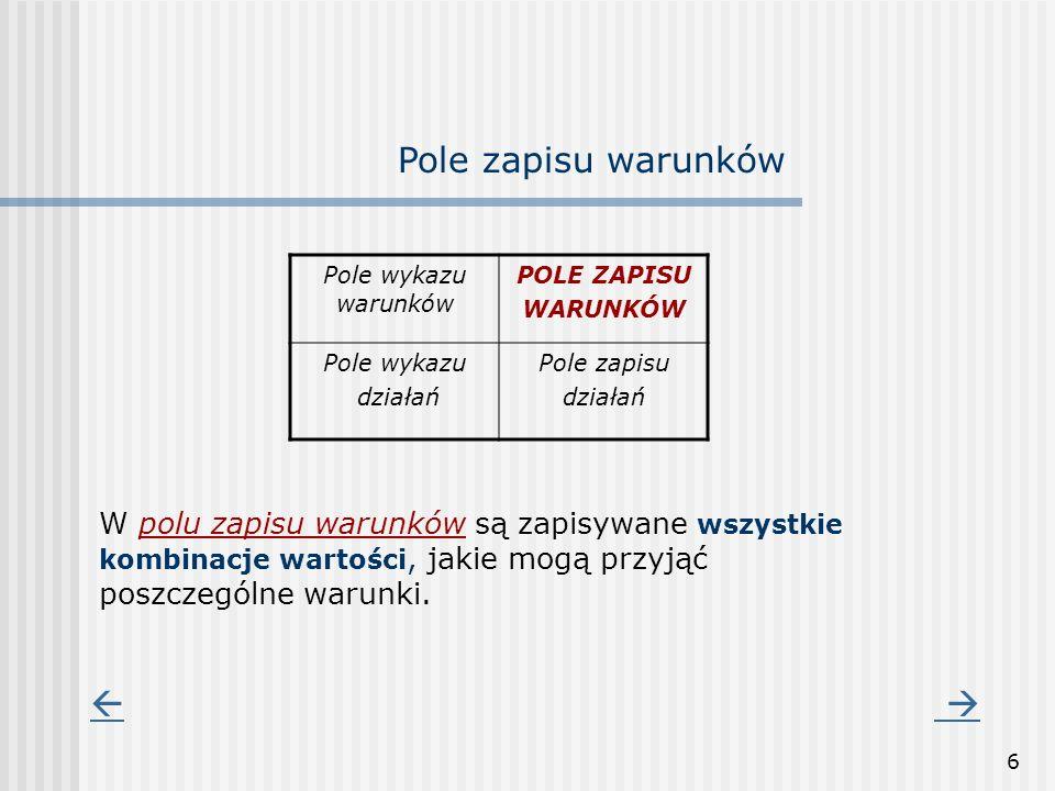 6 Pole wykazu warunków POLE ZAPISU WARUNKÓW Pole wykazu działań Pole zapisu działań Pole zapisu warunków W polu zapisu warunków są zapisywane wszystki