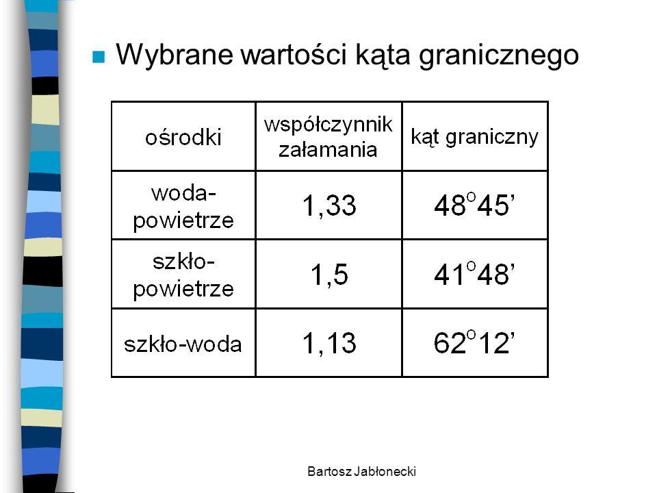 Bartosz Jabłonecki n Wybrane wartości kąta granicznego