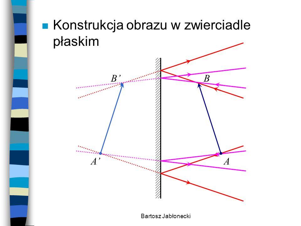 Bartosz Jabłonecki n Konstrukcja obrazu w zwierciadle płaskim B A BA