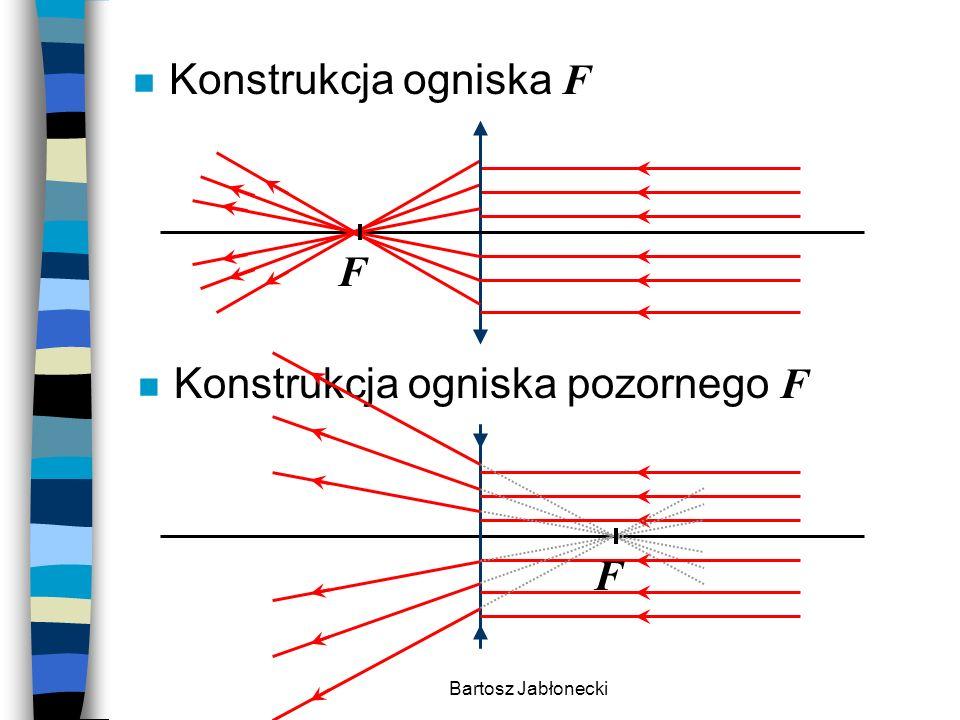 Bartosz Jabłonecki Konstrukcja ogniska F F Konstrukcja ogniska pozornego F F