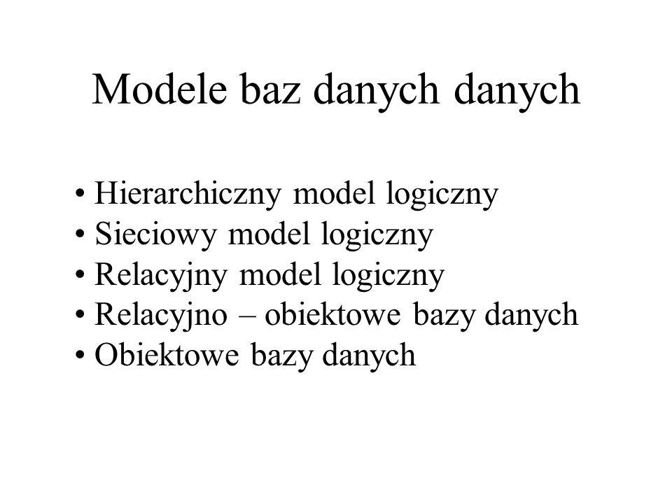 Modele baz danych danych Hierarchiczny model logiczny Sieciowy model logiczny Relacyjny model logiczny Relacyjno – obiektowe bazy danych Obiektowe baz
