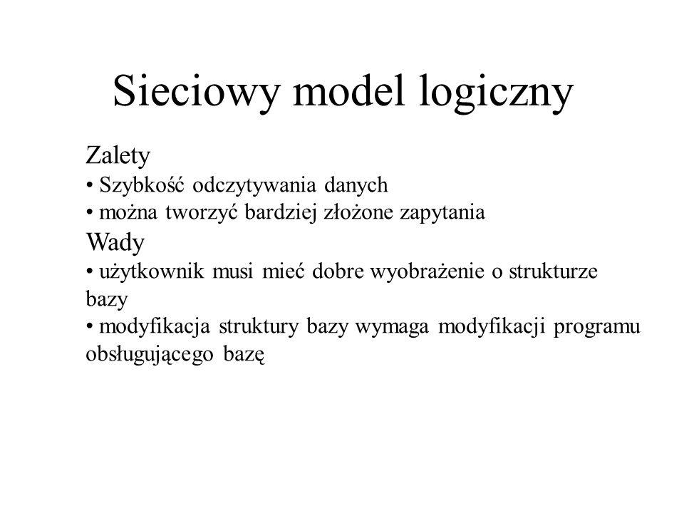 Relacyjny model logiczny pośrednicy klienci rozliczenia muzycy gatunki/muzycy gatunki muzyczne