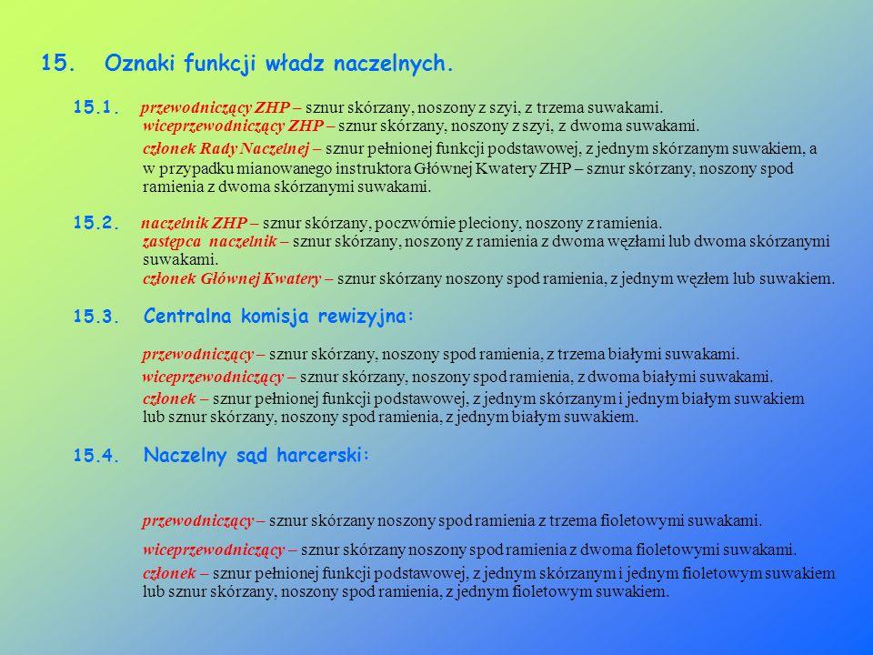 16.Oznaki innych funkcji.