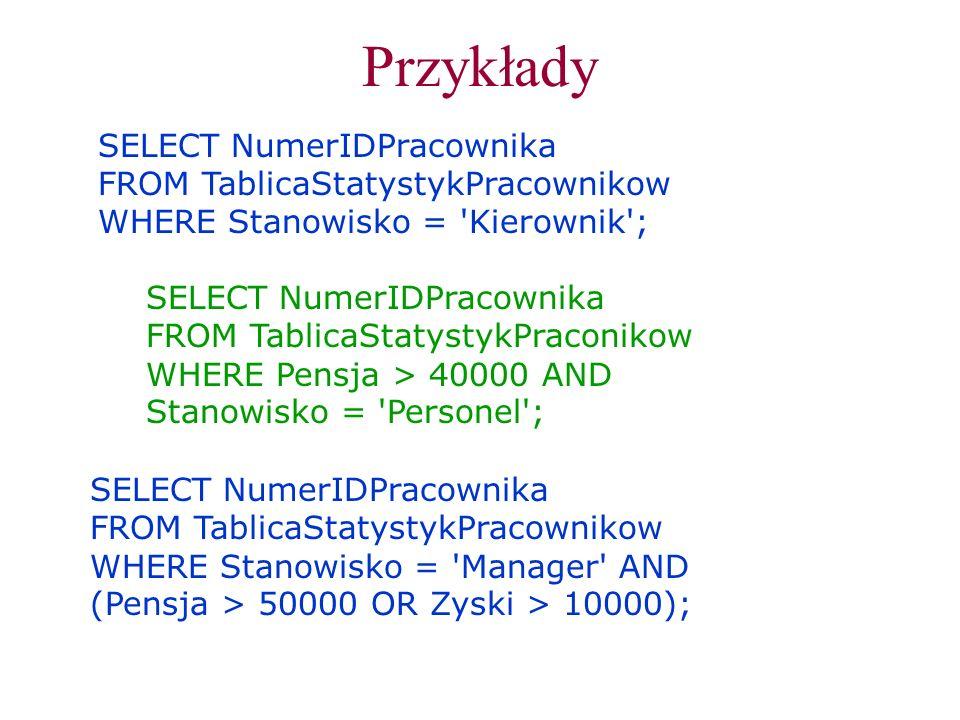 Przykłady SELECT NumerIDPracownika FROM TablicaStatystykPracownikow WHERE Stanowisko = 'Kierownik'; SELECT NumerIDPracownika FROM TablicaStatystykPrac