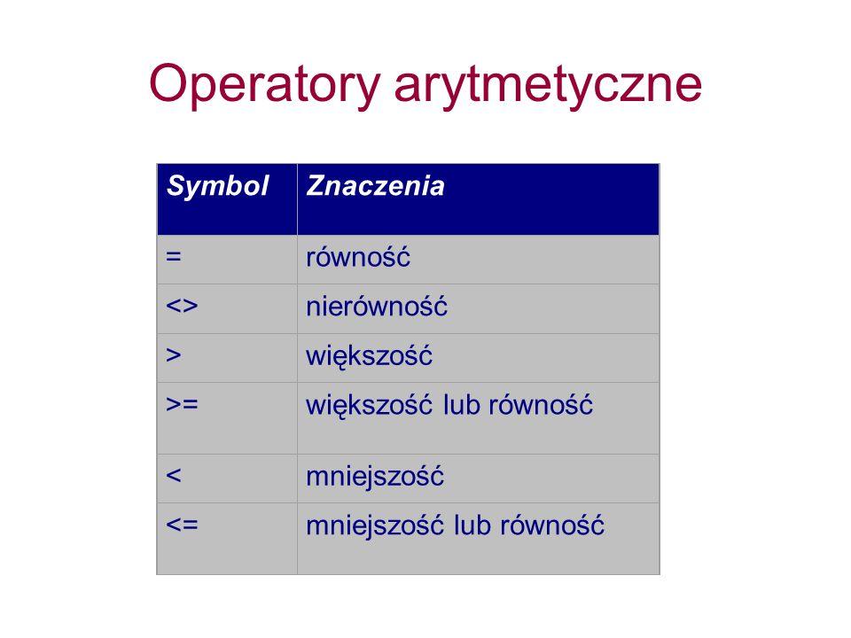 Operatory arytmetyczne SymbolZnaczenia =równość <>nierówność >większość >=większość lub równość <mniejszość <=mniejszość lub równość