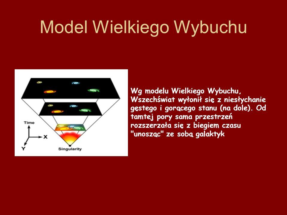 Model Wielkiego Wybuchu Wg modelu Wielkiego Wybuchu, Wszechświat wyłonił się z niesłychanie gęstego i gorącego stanu (na dole). Od tamtej pory sama pr