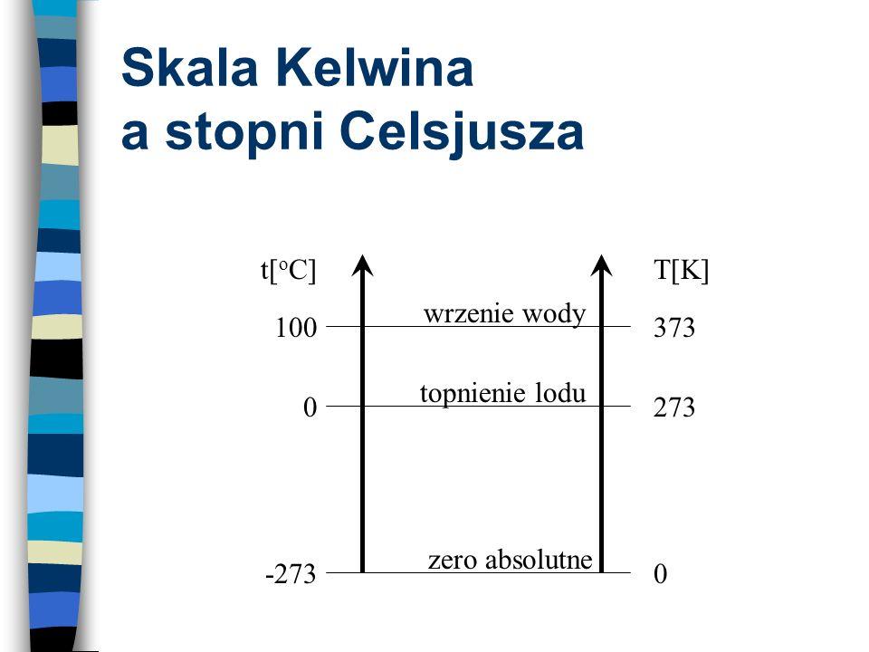 Skala Kelwina a stopni Celsjusza 100 0 -273 373 273 0 t[ o C]T[K] zero absolutne wrzenie wody topnienie lodu