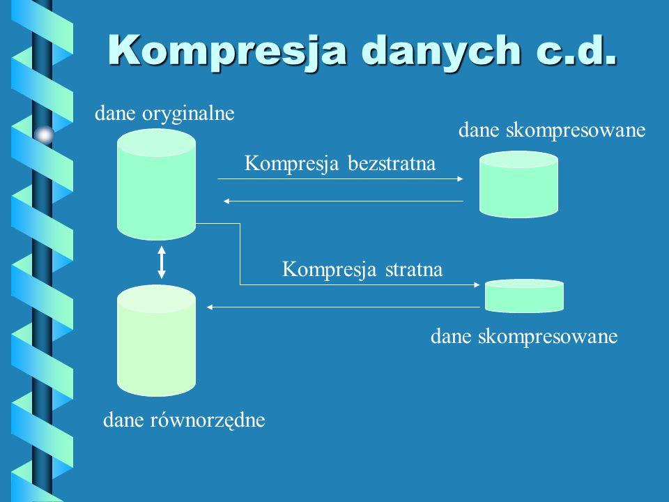 Kompresja danych c.d. dane oryginalne Kompresja bezstratna dane skompresowane Kompresja stratna dane równorzędne dane skompresowane