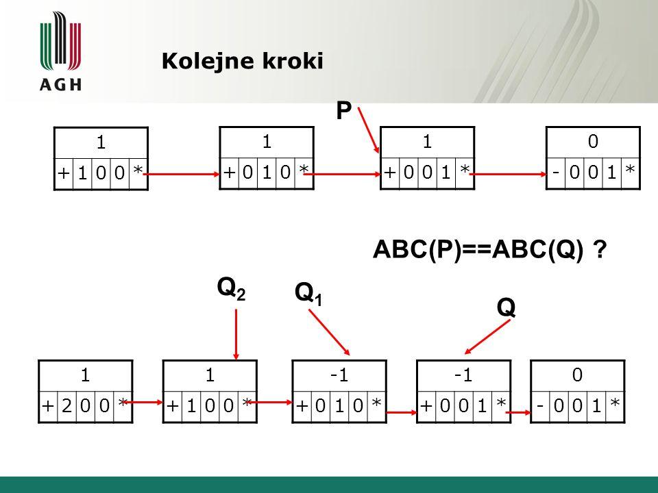Kolejne kroki 1 +100* 1 +010* 1 +001* 0 -001* 1 +200* +010* +001* 0 -001* P Q1Q1 Q ABC(P)==ABC(Q) ? 1 +100* Q2Q2