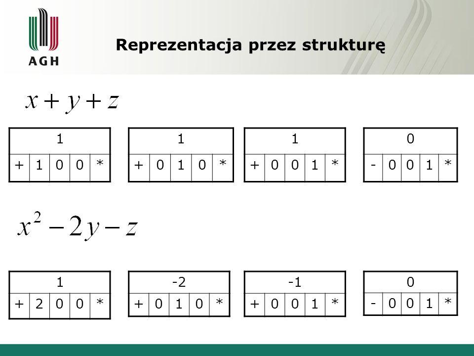 Reprezentacja przez strukturę 1 +100* 1 +010* 1 +001* 0 -001* 1 +200* -2 +010* +001* 0 -001*