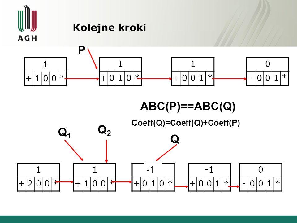 Kolejne kroki 1 +100* 1 +010* 1 +001* 0 -001* 1 +200* +010* +001* 0 -001* P Q1Q1 Q ABC(P)<ABC(Q) 1 +100* Q2Q2