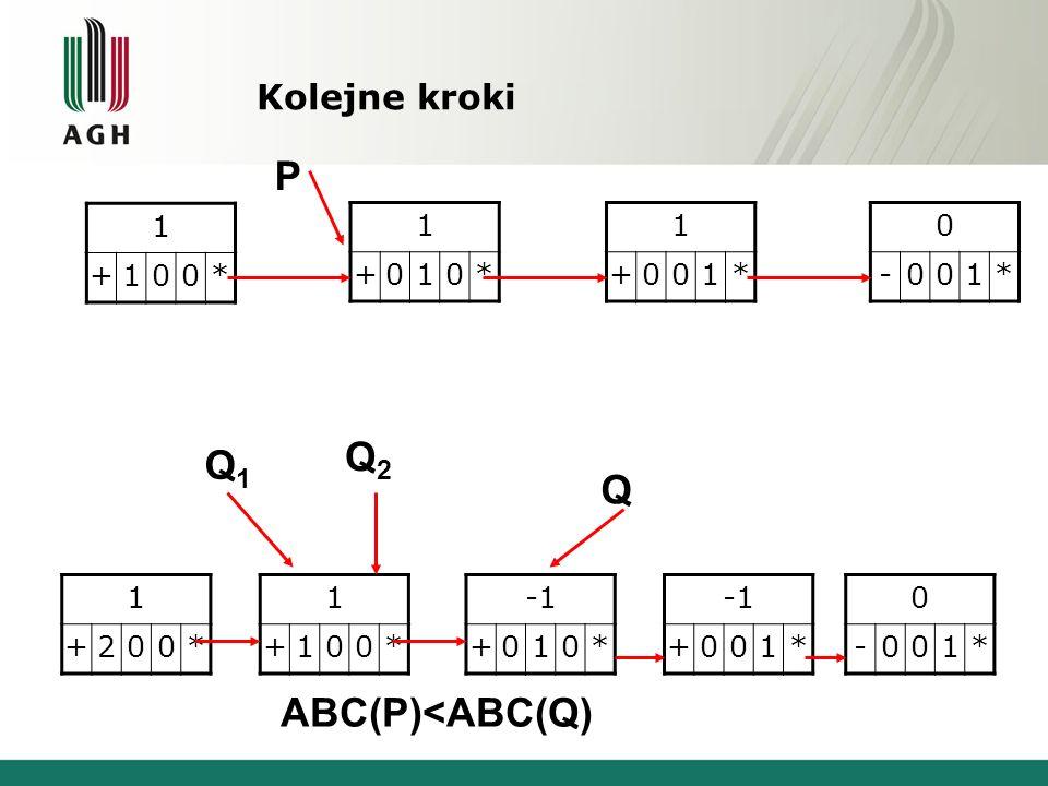 Kolejne kroki 1 +100* 1 +010* 1 +001* 0 -001* 1 +200* +010* +001* 0 -001* P Q1Q1 Q ABC(P)==ABC(Q) .