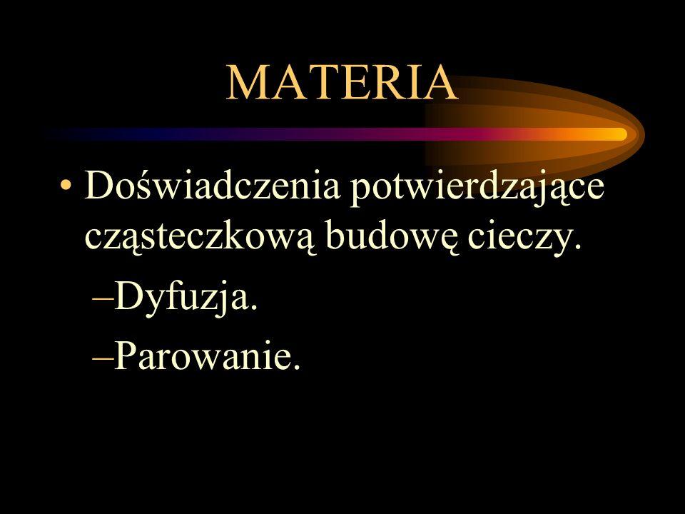 MATERIA Doświadczenia potwierdzające cząsteczkową budowę cieczy. –Dyfuzja. –Parowanie.