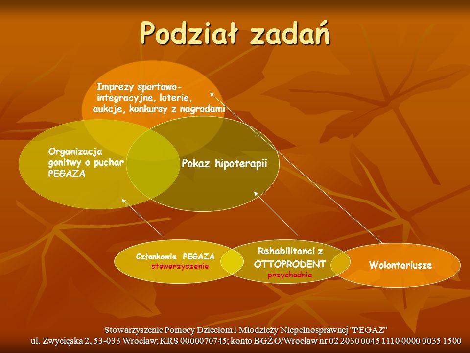Dziękuję za uwagę Stowarzyszenie Pomocy Dzieciom i Młodzieży Niepełnosprawnej PEGAZ ul.