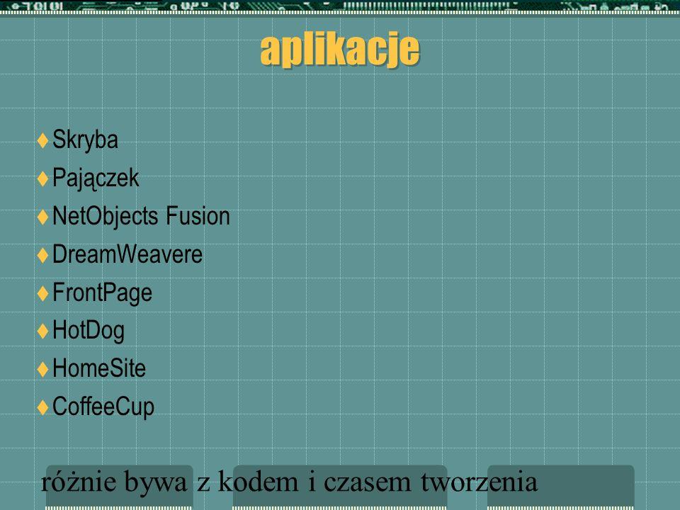 aplikacje Skryba Pajączek NetObjects Fusion DreamWeavere FrontPage HotDog HomeSite CoffeeCup różnie bywa z kodem i czasem tworzenia