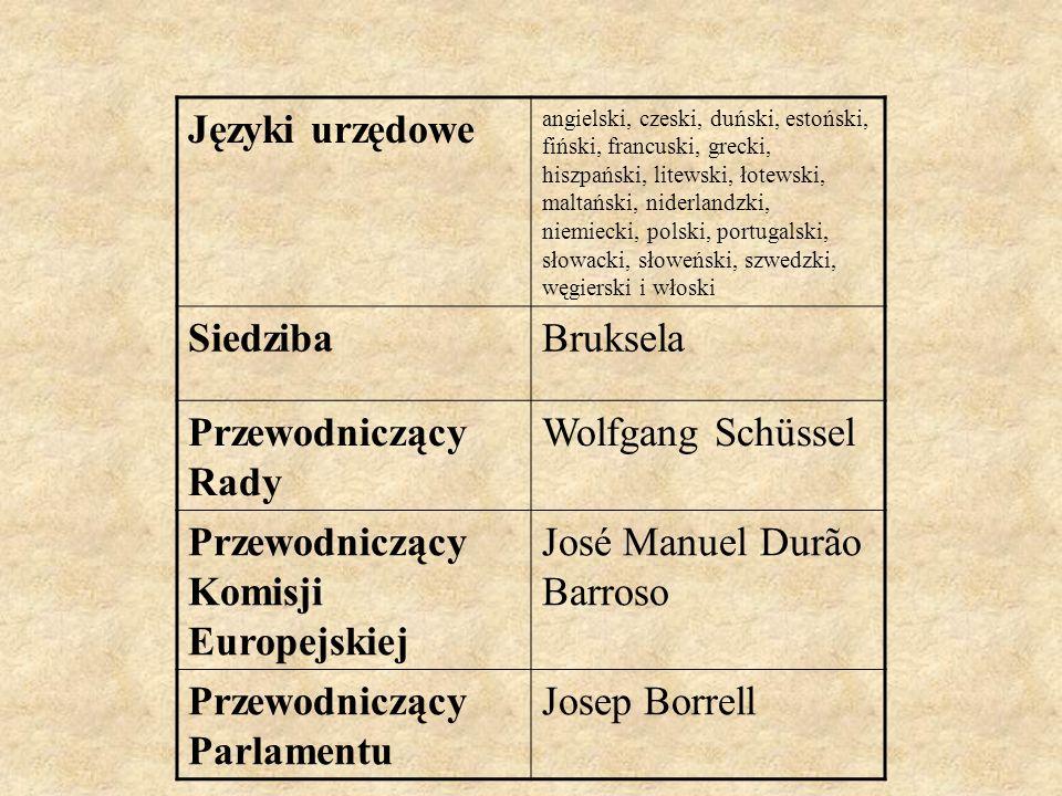 Języki urzędowe angielski, czeski, duński, estoński, fiński, francuski, grecki, hiszpański, litewski, łotewski, maltański, niderlandzki, niemiecki, po