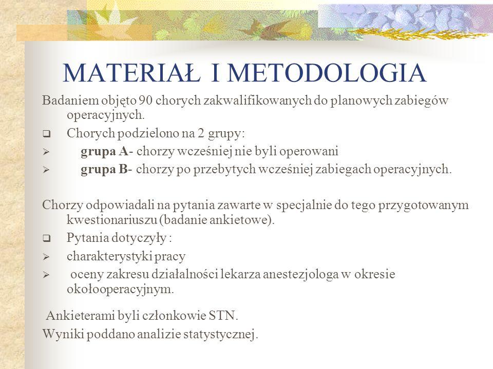 MATERIAŁ I METODOLOGIA Badaniem objęto 90 chorych zakwalifikowanych do planowych zabiegów operacyjnych. Chorych podzielono na 2 grupy: grupa A- chorzy