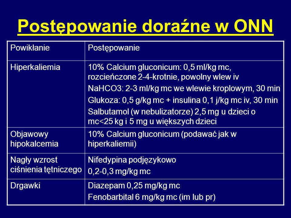 Postępowanie doraźne w ONN PowikłaniePostępowanie Hiperkaliemia10% Calcium gluconicum: 0,5 ml/kg mc, rozcieńczone 2-4-krotnie, powolny wlew iv NaHCO3: