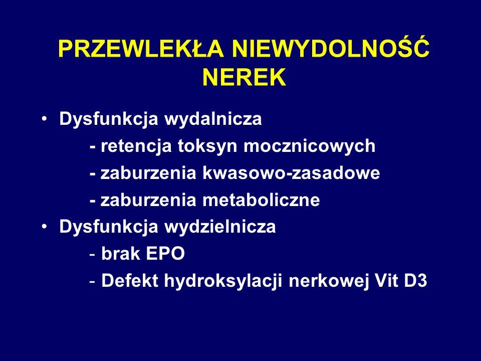 PRZEWLEKŁA NIEWYDOLNOŚĆ NEREK Dysfunkcja wydalnicza - retencja toksyn mocznicowych - zaburzenia kwasowo-zasadowe - zaburzenia metaboliczne Dysfunkcja