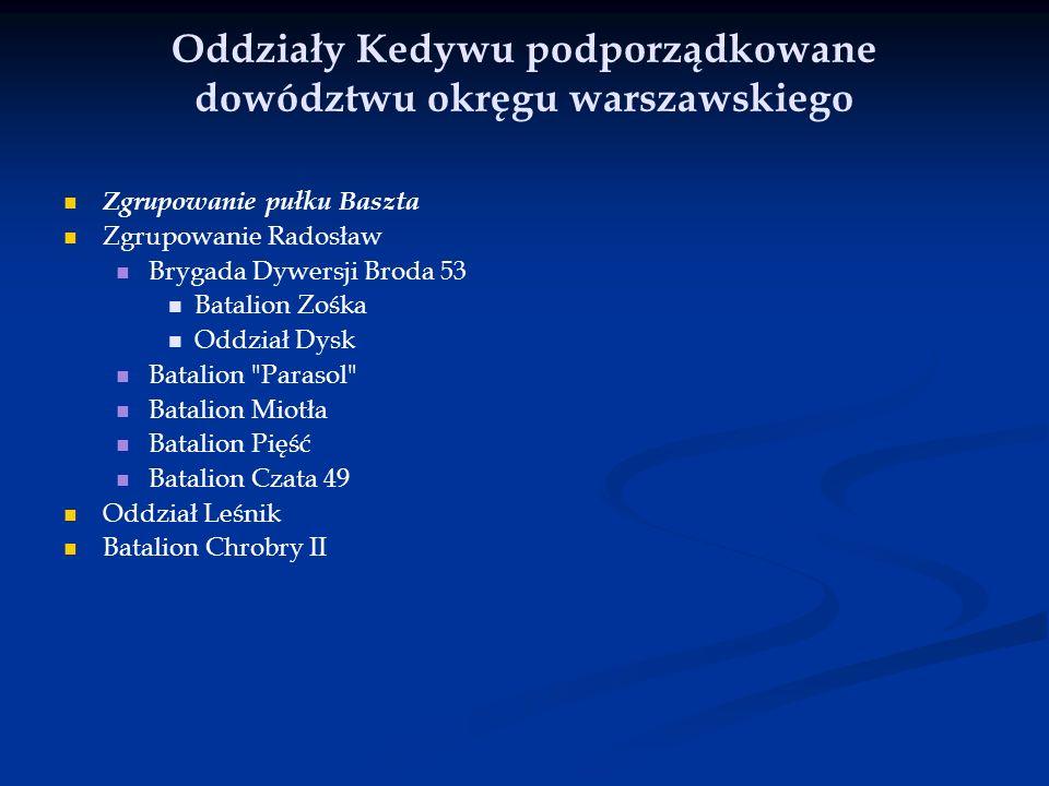 Oddziały Kedywu podporządkowane dowództwu okręgu warszawskiego Zgrupowanie pułku Baszta Zgrupowanie Radosław Brygada Dywersji Broda 53 Batalion Zośka
