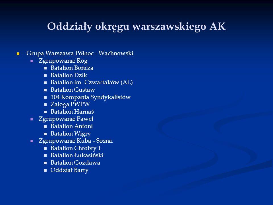 Oddziały okręgu warszawskiego AK Grupa Warszawa Północ - Wachnowski Zgrupowanie Róg Batalion Bończa Batalion Dzik Batalion im. Czwartaków (AL) Batalio
