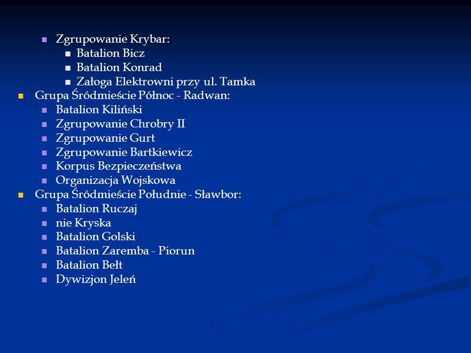 Zgrupowanie Krybar: Batalion Bicz Batalion Konrad Załoga Elektrowni przy ul. Tamka Grupa Śródmieście Północ - Radwan: Batalion Kiliński Zgrupowanie Ch
