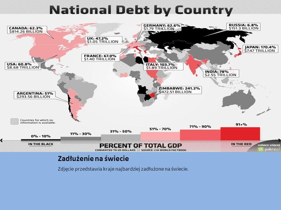 Zadłużenie na świecie Zdjęcie przedstawia kraje najbardziej zadłużone na świecie.